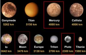 comparison of large moons and small planets